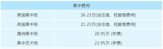 北京爱迪国际学校学费多少钱?