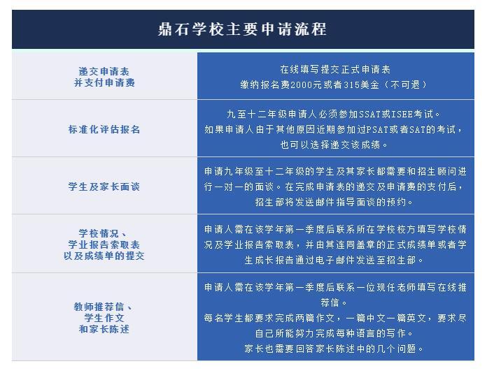 北京鼎石国际学校2021申请通道正式开启,近期将举行招生说明会!
