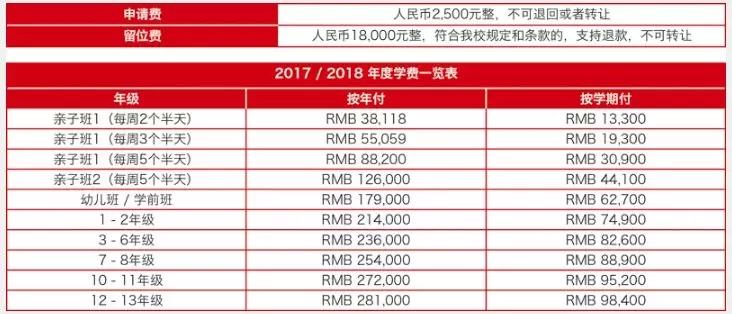 北京德威国际学校入学条件  包括续费、考试、录取要求等