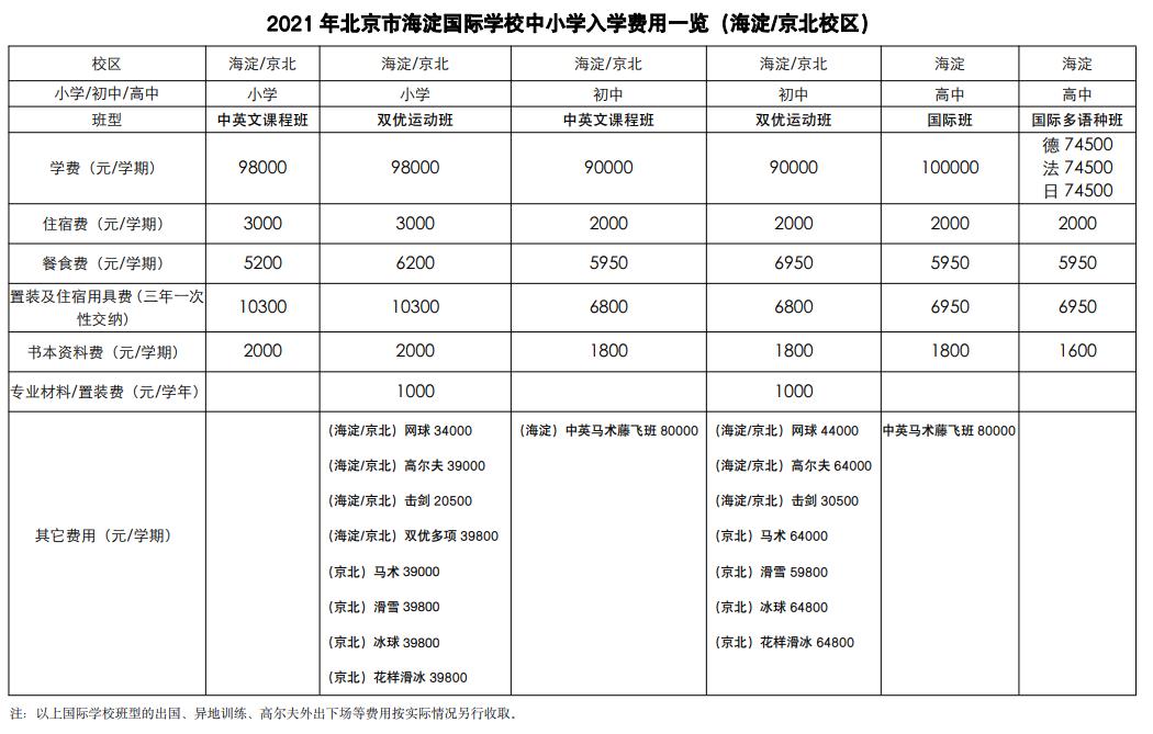2021年北京市海淀国际学校学费标准