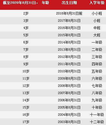 北京乐成国际学校2020-2021招生季正式开放!