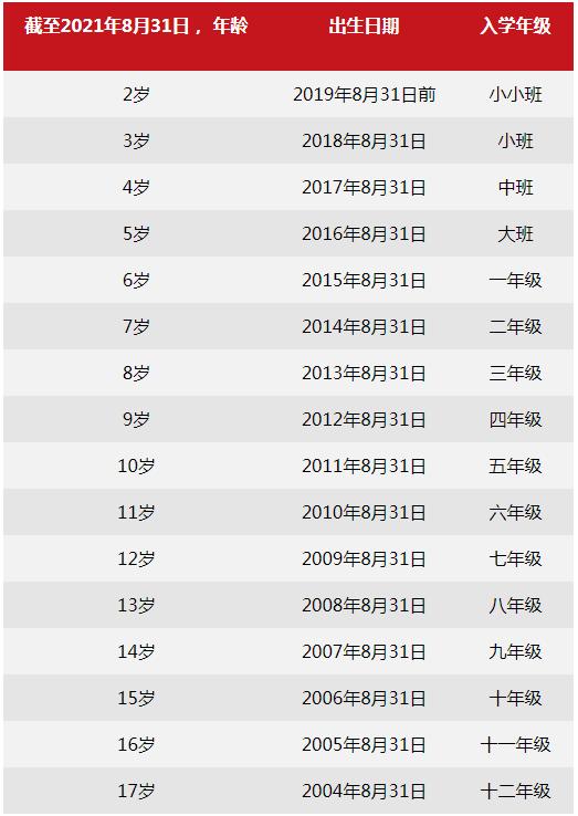 北京乐成国际学校2020-2021学年招生入学