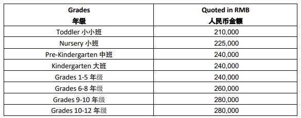 北京乐成国际学校学费