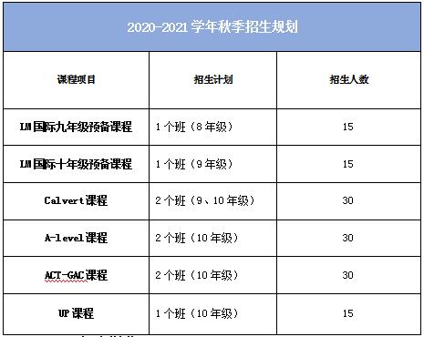 北京市力迈中美国际学校2021年秋季招生简章