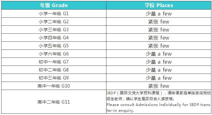北京房山区诺德安达学校春季插班招生计划