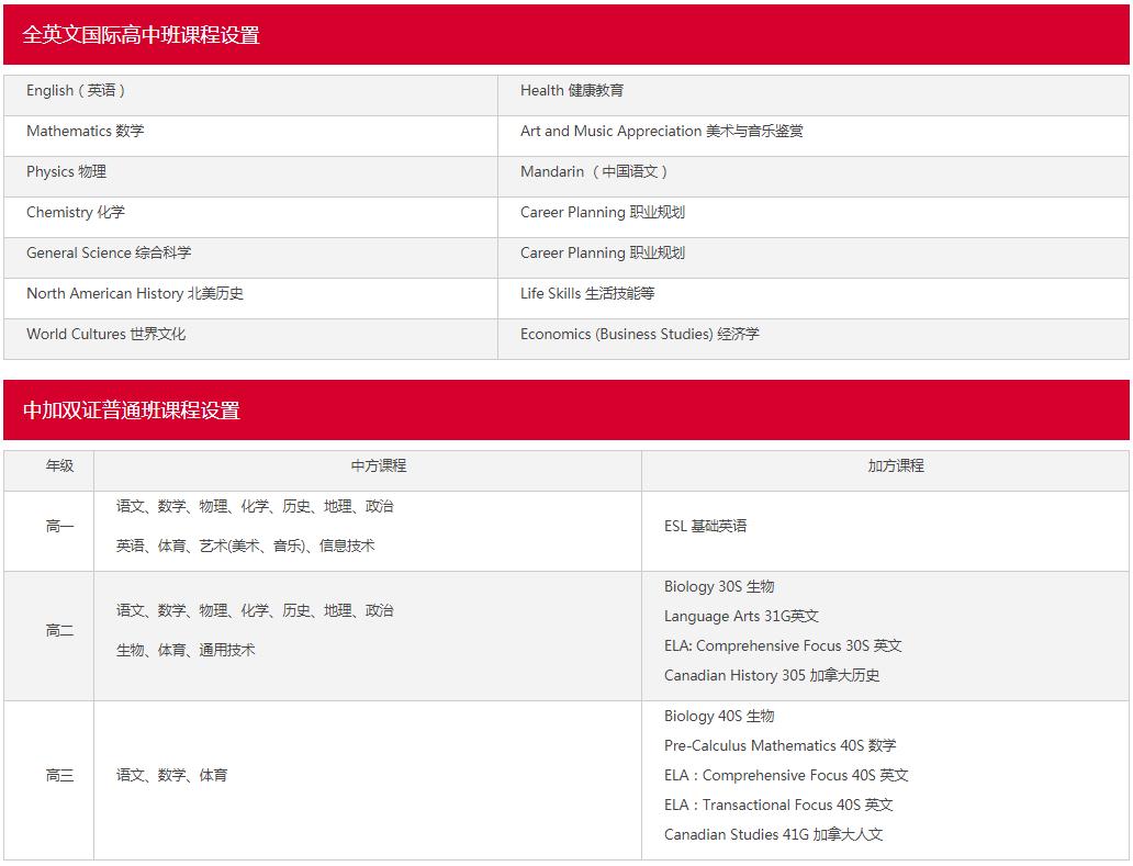 北京市阳光情国际学校课程设置
