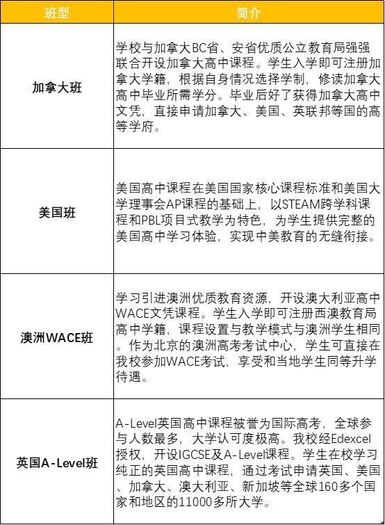 北京市朝阳区北外附校双语学校2021秋季招生简章