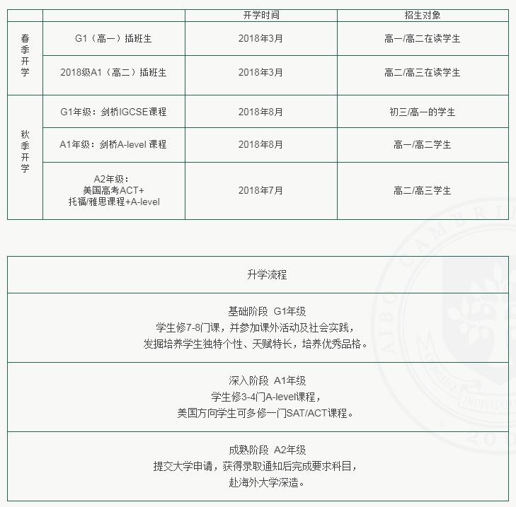 长沙艾博剑桥学校2018招生简章