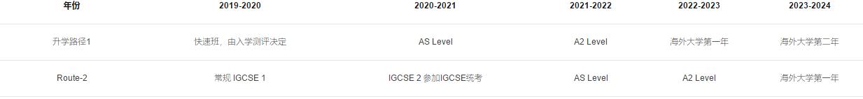 上海耀华国际学校古北校区2019-2020招生简章