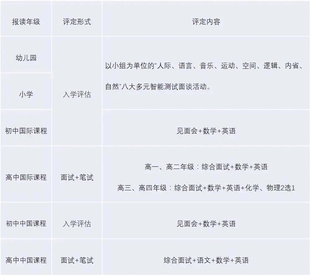 广东碧桂园学校招生对象