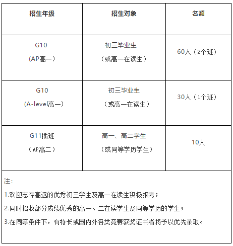 广东华侨中学国际课程学费一年多少?