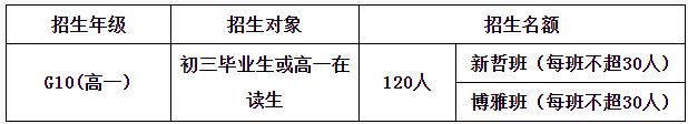 2021年广东实验中学AP国际课程招生简章
