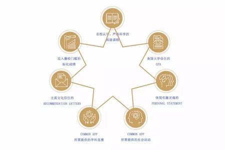 南京国际学校有哪些