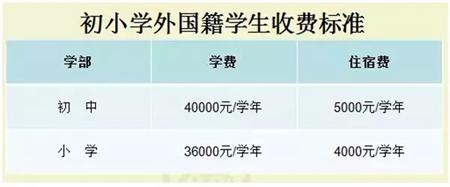 平湖枫叶国际学校招生