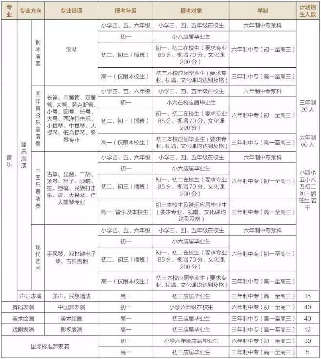 FireShot Capture 60 - 深圳学大教育_ - https___mp.weixin.qq.com_s.p
