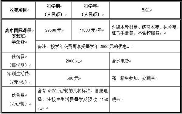 深圳奥斯翰外语学校(日韩先修班)招生简章