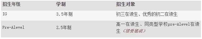 上海北美学校A-Level课程中心2020年春季招生