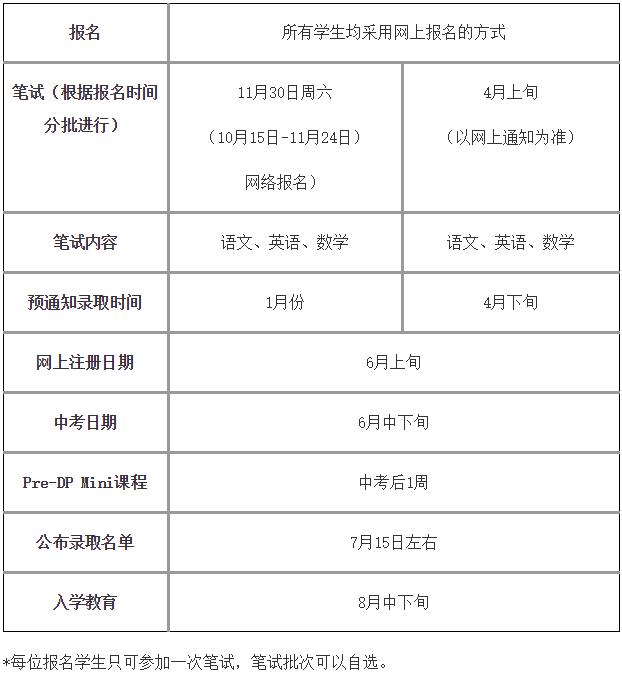 上海世界外国语中学国际高中2020学年IBDP招生简章