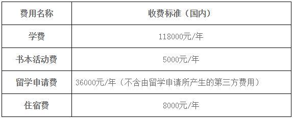 北京外国语美国高中部入学条件
