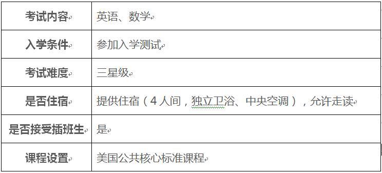 天津美达菲学校2020年初高中国际部招生情况介绍