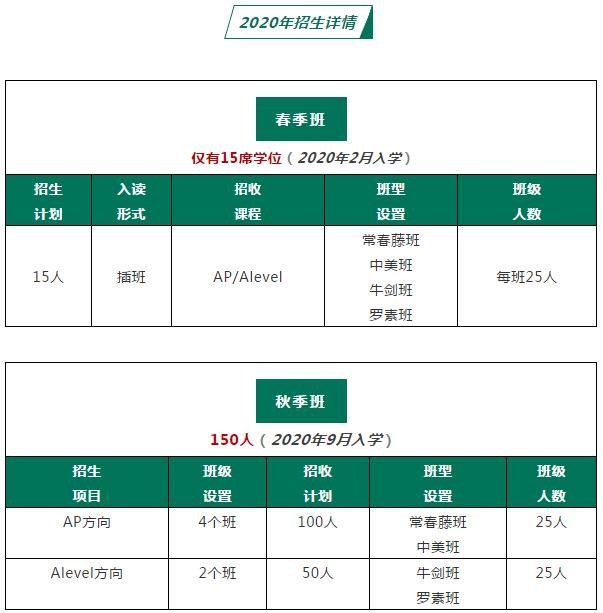 武汉六中国际部2020年招生简章
