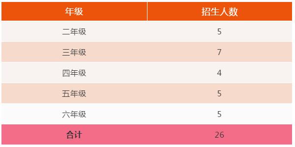 广东佛山北外附校2020年春季插班生招生公告
