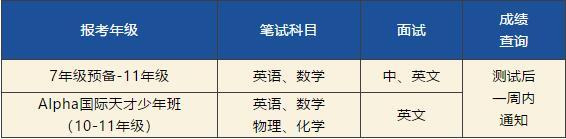 讯得达国际书院招生简章(2020年春季)