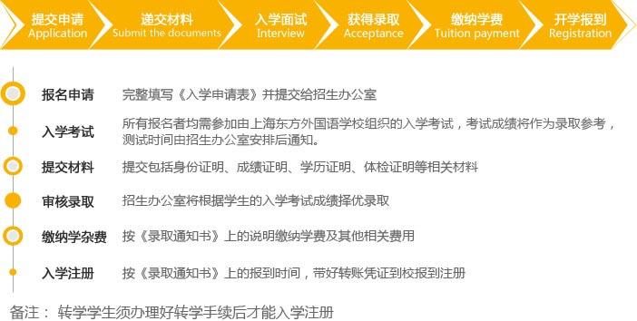 上海东方外国语学校高中双语课程