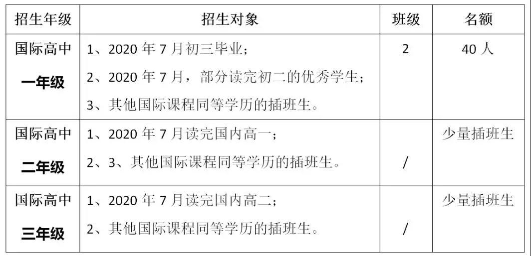 深圳市展华实验学校国际部2020招生简章