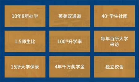 上海诺美学校2020年招生简章