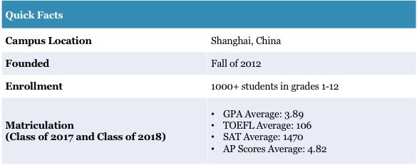 上海星河双语学校概况
