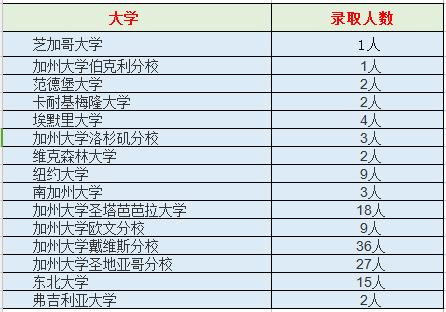 上海星河双语学校学费