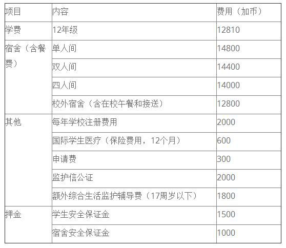 上海新纪元双语学校招生计划