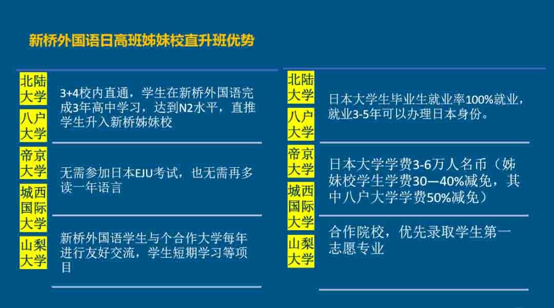 北京新桥外国语高中学校日高班招生简介 目前接受咨询报名!