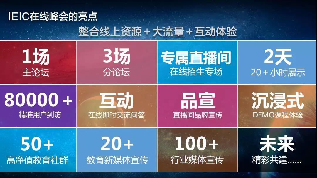 远播线上升学教育展2020年4月-深圳站