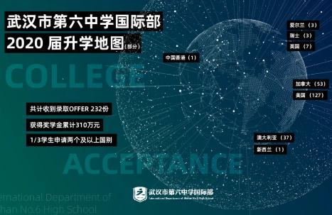 武汉六中国际部2020届世界名校录取榜
