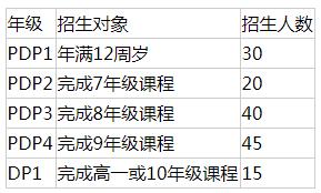 广州亚加达国际预科2020-2021学年招生简章