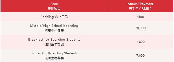 广州加拿大国际学校2020-21学费标准