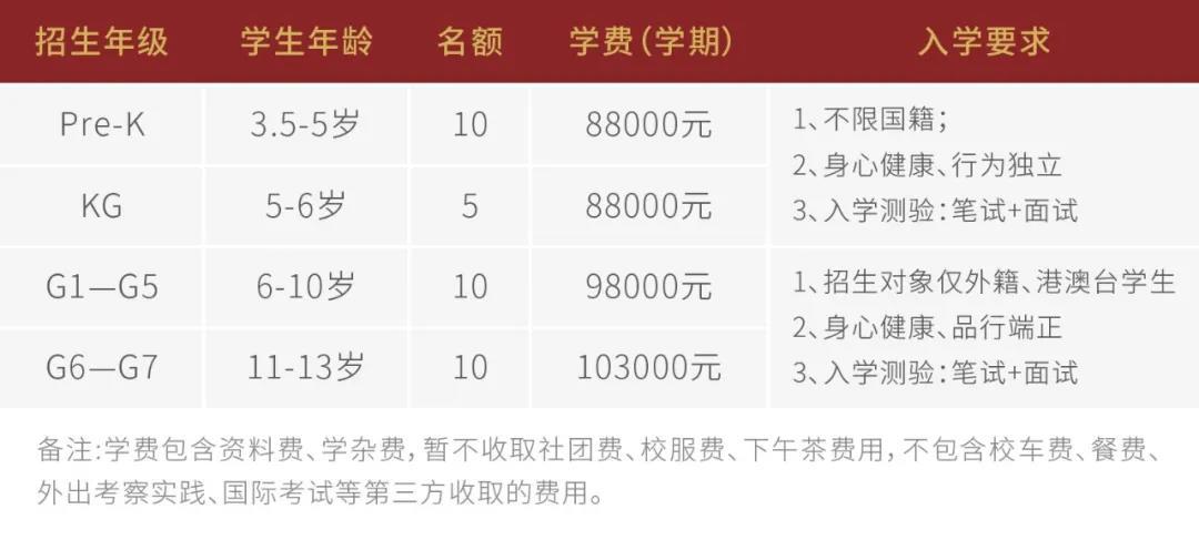 深圳IPC国际校区发布2021年春季插班招生简章,招收Pre-k至G7学生!