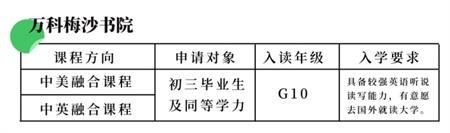 深圳万科梅沙书院2021招生简章