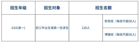 广东省实AP2021年招生信息,附入学考试时间