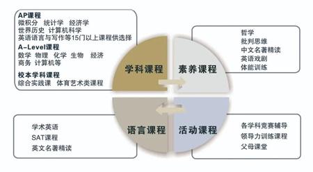 广东实验中学附属天河学校英才班2021年招生简章