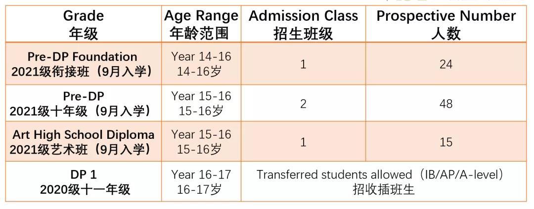 广州外国语爱莎文华国际IB课程开班计划