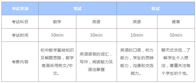 上海卡迪夫学校2021年秋季招生简章