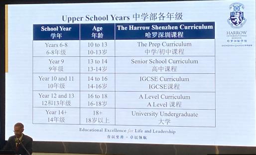 深圳哈罗国际学校中学部的课程设置