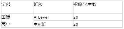 2021徐州华顿国际学校国际高中自主招生简章