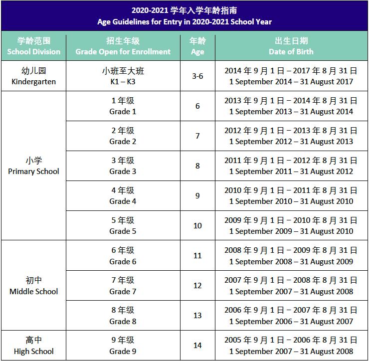 广东东莞东华文泽学校2020-2021招生简章