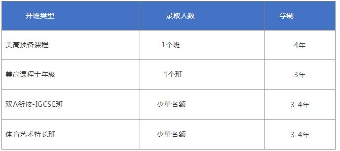 上海光华美高学费一年多少?