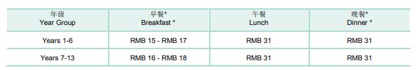 杭州惠灵顿国际学校2020-21学年学费标准