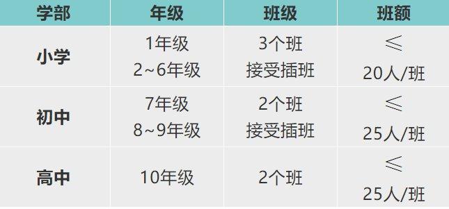深圳枫叶国际学校2021年学费多少,收费多少